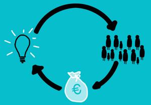 Herramientas y consejos de Crowdfunding