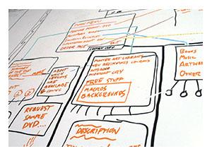 Planificación y Elaboración de Proyectos